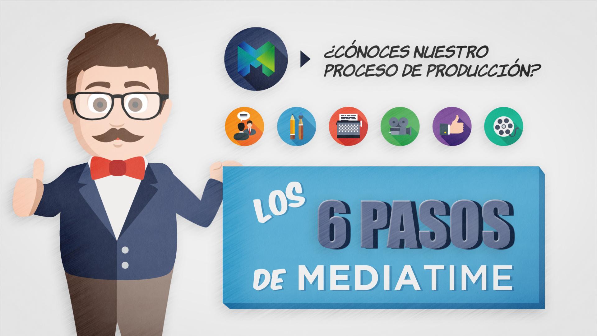 Los 6 pasos de Mediatime By Mediatime